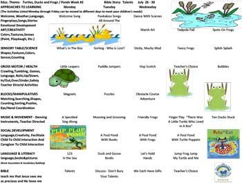 Toddler Program Sample Curriculum Sample